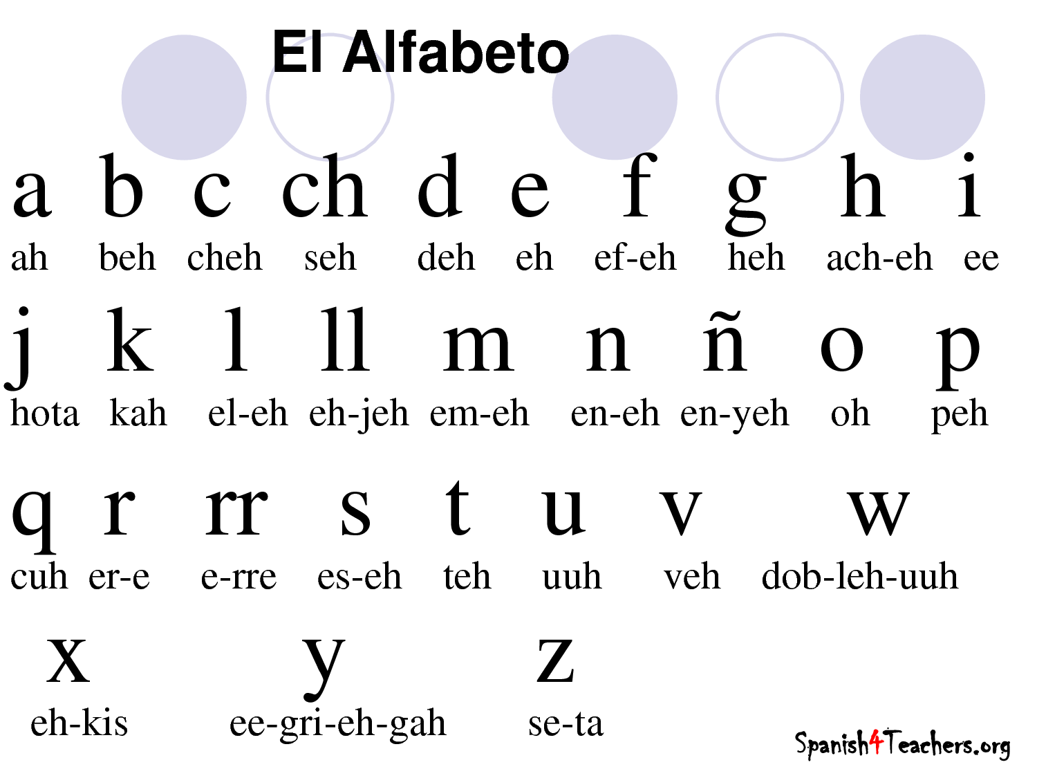 How To Say The Letter Y In Spanish